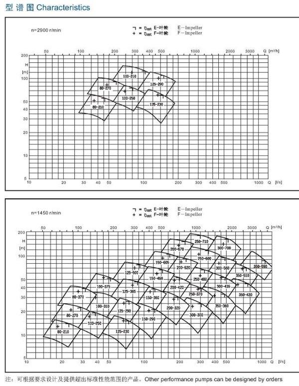 NMZ系列型谱图